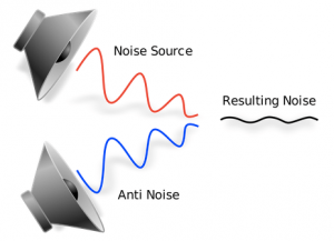 noise-cancelling technology diagram